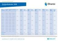 Dividendkalender 2008 - The Index People BV
