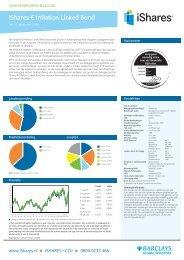 iShares € Inflation Linked Bond - The Index People BV