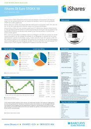 iShares DJ Euro STOXX 50 - The Index People BV