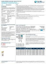 Retail Fund Factsheet - Threadneedle - Investments