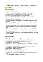 Stand: 05.03.2013 - Samtgemeinde Aue
