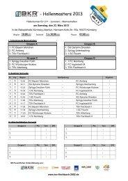 Spielplan BKR-Hallenmasters 2013 - TSV Fischbach