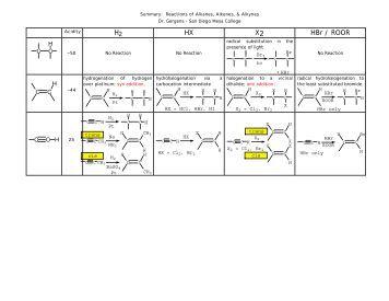 worksheet naming alkanes. Black Bedroom Furniture Sets. Home Design Ideas