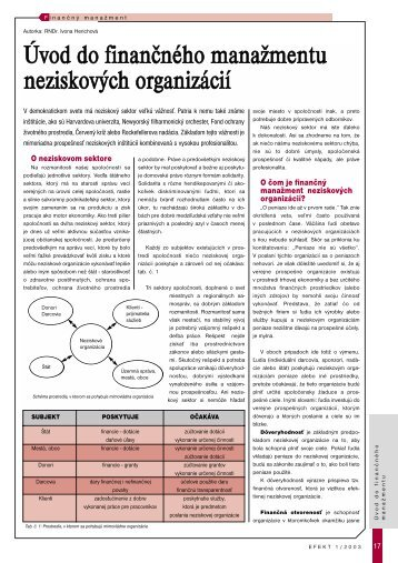Úvod do finančného manažmentu neziskových organizácií - Niton