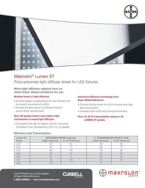 Makrolon® Lumen XT Light Diffusing Sheet - Curbellplastics com