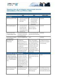 Überblick über die wichtigsten Unterschiede zwischen ... - IFRS-Portal