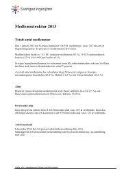 Medlemsstruktur 2013 Totalt antal medlemmar - Sveriges ingenjörer