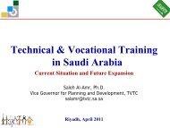 Technical & Vocational Training In Saudi Arabia