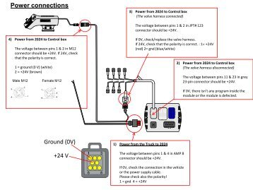 Ground (0V) +24 V Power connections - Hiab AS