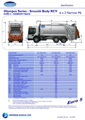 Olympus Series - Smooth Body RCV 6 x 2 Narrow ML - Hiab AS
