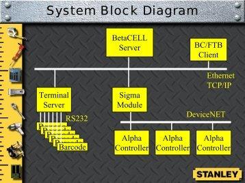 Terminal servers