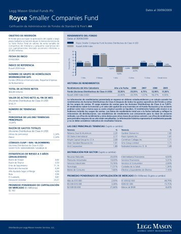 Royce Smaller Companies Fund - Legg Mason