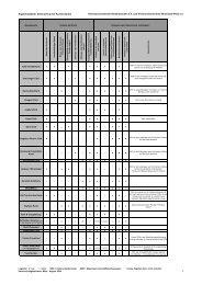 Datenschutz bei Kundenkarten - Verbraucherzentrale Rheinland ...