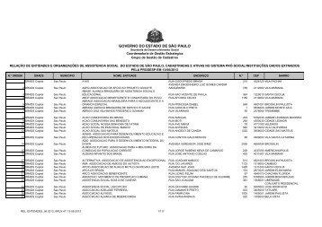 Secretaria de Desenvolvimento Social - Governo do Estado de São ...