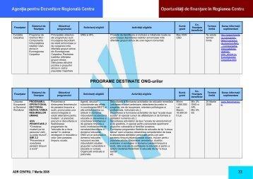 programe destinate societăţilor comerciale - Primaria Borsec