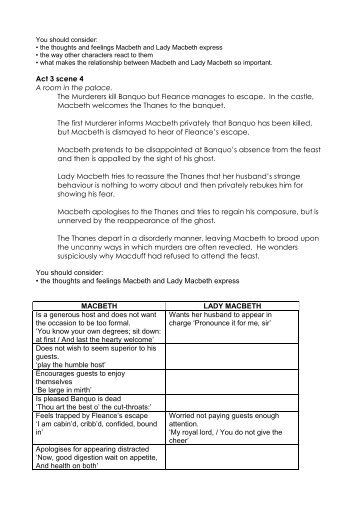 macbeth act iv quiz answers essay Macbeth act iii objective test key macbeth act 3, scene 6: summary  try this  quiz with questions ranging across the play macbeth act 4 scene 3: macbeth as  king quiz: macbeth, act i – answer key by the end of the scene, lady macbeth  will.