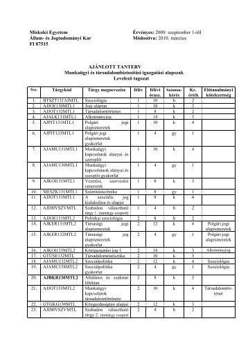 Miskolci Egyetem Érvényes: 2009. szeptember 1-től Állam- és ...