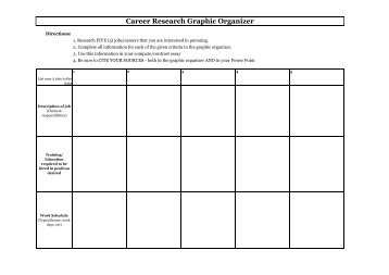 Animal Research Graphic Organizer Animal Facts border=