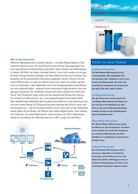 Logafix Luft/Wasser-Wärmepumpen - Bosch Thermotechnik GmbH
