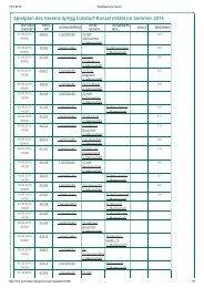 Spielplan des Vereins SpVgg Lülsdorf-Ranzel (4335) im Sommer 2015