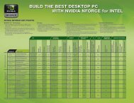 BUILD THE BEST DESKTOP PC WITH NVIDIA NFORCE for INTEL