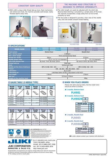 PLH-981(1-needle) PLH-982(2-needle) PLN-985(1-needle) PLN ...