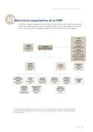 Descargar - Informe económico sectorial - Comisión del Mercado de ...