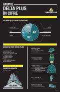 Catalog echipamente de protectie DeltaPlus - Page 3