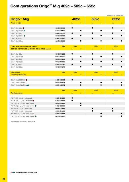 Catalog aparate de sudură ESAB