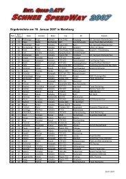 Ergebnisliste (PDF) - Bayernquad
