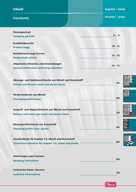 Absauge- Abgas und Förderschläuche