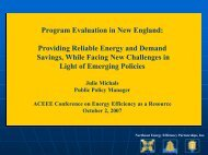 Title ABC - American Council for an Energy-Efficient Economy