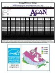 EnerGuide for Houses Program - ACAN Windows Inc. - Page 2