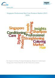 Market Analysis - Professional Hair Care Products in Singapore