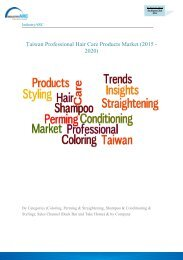 Market Research on Professional Hair Care Products in Taiwan