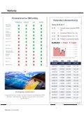 iMiliarder.pdf - Page 4