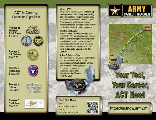actnow army - U S  Army