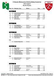II Otwarte Mistrzostwa Bielska-Białej Amatorów - Race Timing