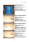 Katalog Alat Tulis.pdf - JAWI - Page 4