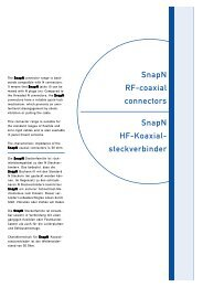 SnapN RF-coaxial connectors SnapN HF-Koaxial- steckverbinder