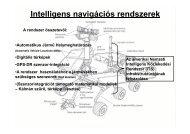 Intelligens navigációs rendszerek