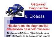 KTS 200 vezérlőegység-diagnosztika