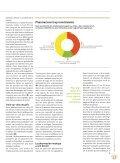 MÉDICAMENTS - Pharmacie Smits - Page 4