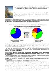 Charte d'entretien des espaces publics en faveur de ... - le Grand Dijon