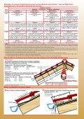 Programme des tuiles béton : Tuiles Sigma - Nelskamp - Page 6