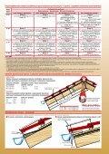 Program dachówek betonowych: Dachówka Sigma - Nelskamp - Page 6