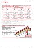 Esovka NIBRA® H 10 - Nelskamp - Page 2