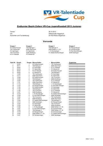 Endturnier Bezirk Zollern VR-Cup Jugendfussball 2013 Junioren ...