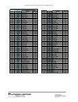 COLOR CHART LIST - Lithonia Lighting - Page 2