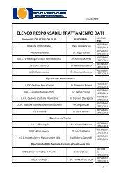 Elenco Responsabili Trattamento Dati